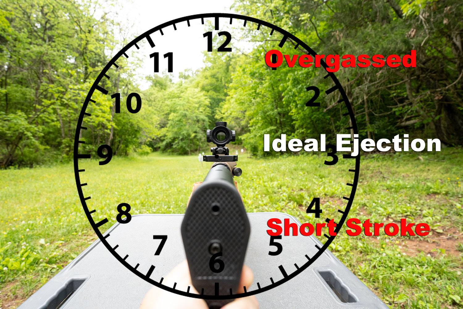 AR15 ejection patterns on a clock